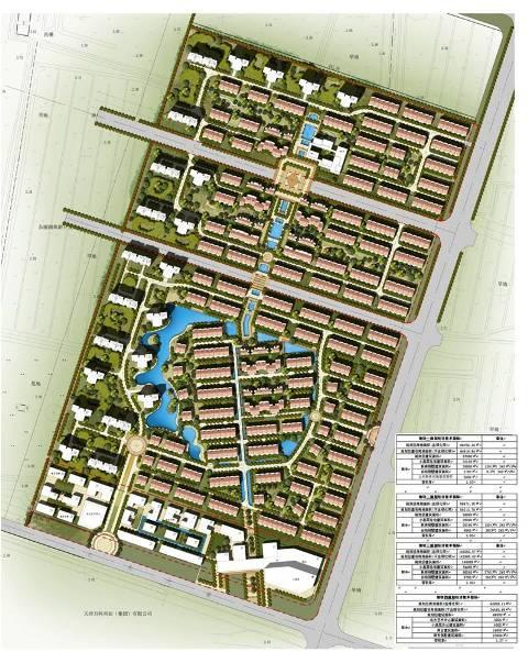 规划为法式联排别墅及高层产品